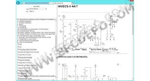 mitsubishi grandis wiring diagram mitsubishi wiring diagrams description wiring diagram mitsubishi grandis