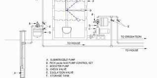 sta rite pump wiring diagram collection wiring diagram sample sta rite pump wiring diagram collection sta rite pump wiring diagram 14 p wiring diagram pics detail sta rite pump