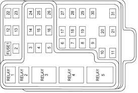 1998 ford f150 42 fuse box diagram f 150 tropicalspa co 1998 ford f150 xlt fuse box diagram f 150