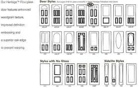 front door styles. ProVia Door Styles Front S