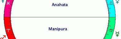 Chakra System Chart Chakra System Caprittarius