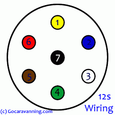 diagrams 850246 caravan plug wiring diagram wiring diagrams 12s caravan socket wiring diagram at 12s Socket Wiring Diagram