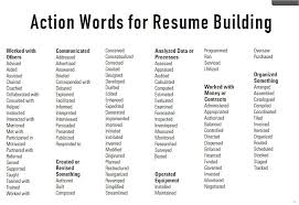 Strong Verbs For Resume Action Words Astounding Good Cover Letter Delectable Action Words To Use In Resume