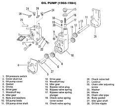 harley diagrams and manuals prestolite starter motor