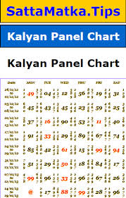 Satta Matka Tips Satta Matka Charts Panel Charts Imgur
