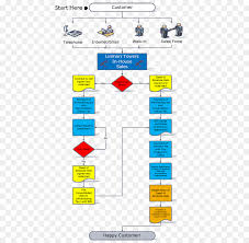 Money Flow Chart Real Estate Background Png Download 560 880 Free