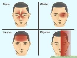 image led treat a migraine step 1