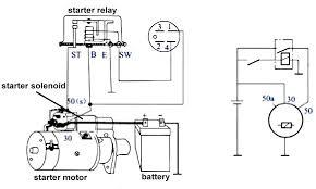skoda remote starter diagram wiring diagram mega mazda remote starter diagram wiring diagram mazda remote starter diagram