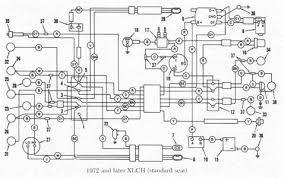 wiring diagram 2005 harley sportster wiring diagram specialistel evo sportster chopper wiring at Harley Sportster Wiring Harness