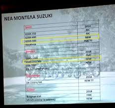 2018 suzuki sv650x. unique sv650x melihat dari judulnya kita pasti asing melihat kalimatnya bertuliskan nea  mounteaa suzuki yang berarti model baru suzukiu2026 wuih bahasa apa itu ya and 2018 suzuki sv650x