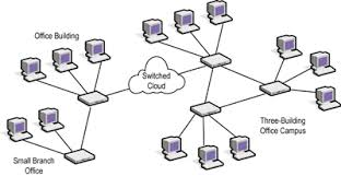 introduction to networking   unit  sec fenterprise network
