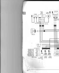 honda sh 300 wiring diagram wiring diagram and schematic 1991 Honda Fourtrax 300 Wiring Diagram 98 honda 300ex wiring diagram free diagrams 1991 honda fourtrax 300 wiring diagram