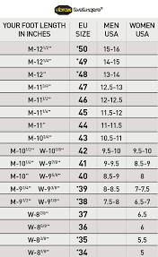 24 Memorable Sizing Chart For Vibram Five Finger Shoes