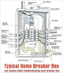 wiring service panel diagram wiring diagram meta residential service panel wiring diagram wiring diagram local main service panel wiring diagram residential electrical panel