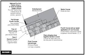 Modern Architectural Shingles Installation Prolam Diagram 5 Atlas Roofing To Ideas