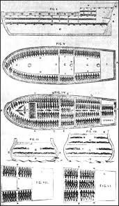 thomas clarkson the slave ship brookes 1788