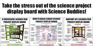 Science Fair Project Steps Template Rome Fontanacountryinn Com