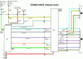 breathtaking car stereo system wiring diagram ideas block