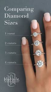 Enagement Ring Carat Size Chart In 2019 Wedding Rings