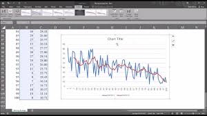 Excel Rolling Average Chart Moving Rolling Average In Excel 2016