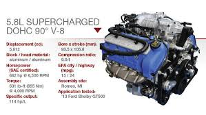 ford ford dohc v8 engines ford image wiring diagram and related images ford dohc v8 engines