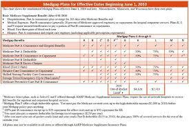California Medigap Insurance Medicare Supplement Us