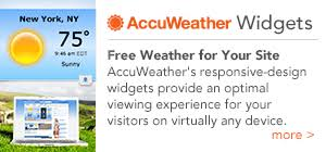 Weather Cape Cod Falmouth