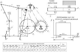 Реферат Динамический анализ механизмов долбежного станка  Динамический анализ механизмов долбежного станка