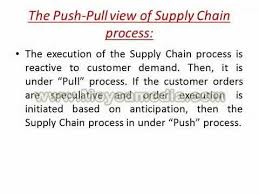Push Pull Supply Chain