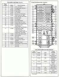 2007 pt cruiser fuse location wiring diagram byblank 2003 pt cruiser fuse box diagram at 2004 Pt Cruiser Fuse Box