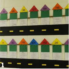 How To Create A Place Value Chart 1st Grade Place Value The Brown Bag Teacher