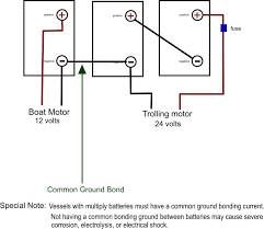 wiring diagram 12v trolling motor wiring diagram ground 12v 3 boat batteries in parallel at 3 Battery Wiring Diagram