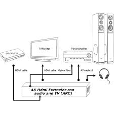 hdmi spdif diagram wiring diagram sample hdmi spdif diagram wiring diagrams value hdmi spdif diagram
