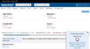 Get Pricecharts Com News Barchart Com Commodity Stock