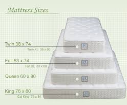 twin mattress size. Fine Size Different Types Of Full Mattress Dimensions Home Design Throughout Twin  Remodel 1 Inside Size E
