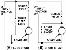 navy electricity and electronics training series neets module 5 compound wound dc motor rf cafe