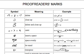 Proofreading Symbols Chart Understanding Proofreaders Marks Library W L Law