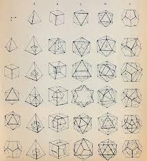 Truncated Solids Chart Platonic Terrariums Geometric Decor And Multiplying