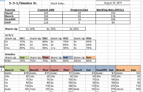 Weight Lifting Templates Smolov Jr 531 Excel Spreadsheet Squat Workout Weight
