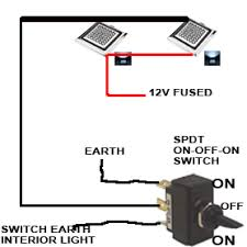 confused need guide to wire light circuit and courtesy circuit you should be able to pick up both the door open switched earth and the permanent earth from the old interior light connector