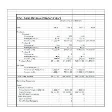Investment Plan Templates Business Model Proposal Template Real Estate Investment Plan