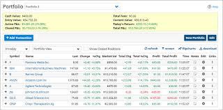 Google Finance My Portfolio Chart Portfolio Barchart Com