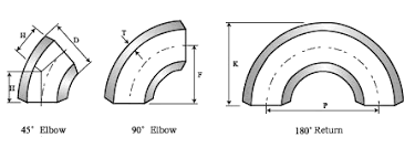 Pipe Elbows Size Data