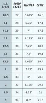 American Shoe Chart European Size Chart For Shoes China Shoe