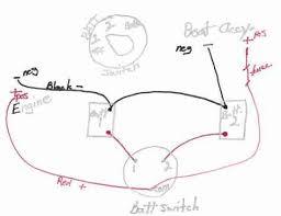 perko dual motor wiring diagram wiring diagram library monitoring1 inikup com perko wiring diagram perko dual motor