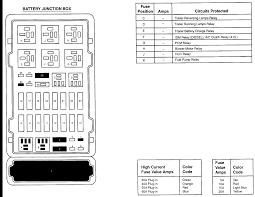 car fuse box diagram 2000 ford f150 triton v8 fuse box diagram 2000 F350 Fuse Panel Diagram fuse box diagram ford f triton v e van fuse electrical wiring diagrams fordv full 2000 ford f350 fuse panel diagram