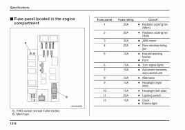 42 new 2012 subaru forester fuse diagram createinteractions 2015 subaru forester wiring diagram at 2014 Subaru Forester Wiring Diagram
