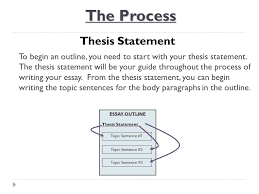 writing term paper outlines sample essay writing outline writing term paper outlines sample essay writing outline examples of essay outlines format