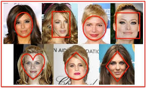 Finding The Right Hairstyle finding the right hairstyle for your face shape 1065 by stevesalt.us