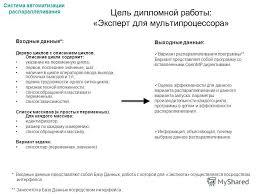 Презентация на тему Система автоматизации распараллеливания  3 Цель дипломной работы